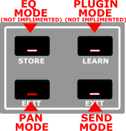 Digramatic Image of the BCF2000 Control Modes