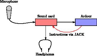 jack-monitoring.png